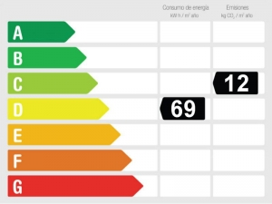 Energy Performance Rating Elviria 4 bed luxury golf villa